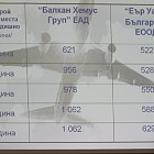 ГРУПАТА ТИМ КОПУВА ,,БАЛКАН ХЕМУС ГРУП,, ЕАД